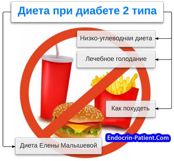 Безуглеводная диета меню на неделю при диабете