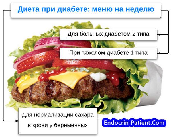 Диета при диабете: меню на неделю