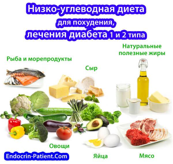 Углеводная диета при диабете