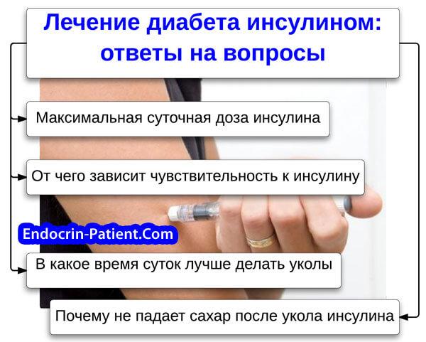 Расчет дозы инсулина: ответы на вопросы