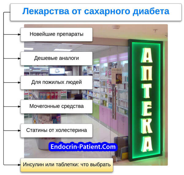 лекарства от диабета украине