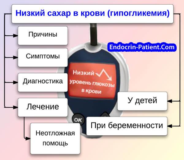 Низкий сахар в крови (гипогликемия)