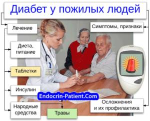 Диабет и гипертония у пенсионерам