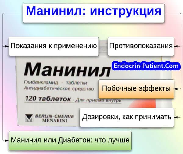Манинил: инструкция по применению