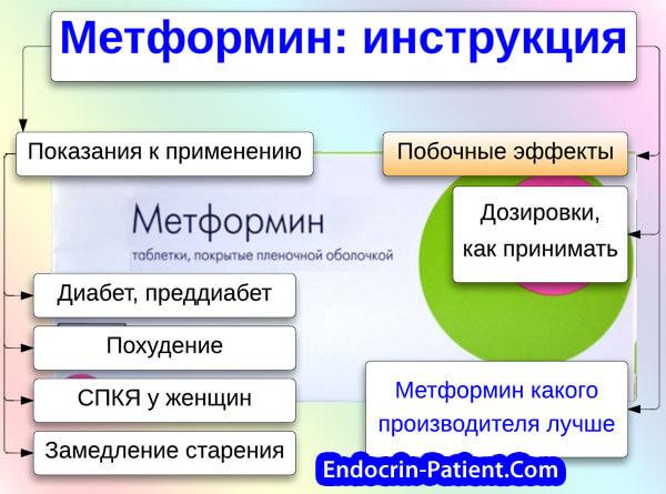 Метформин: инструкция по применению