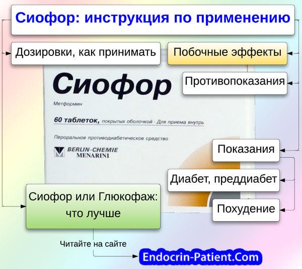 Сиофор: инструкция по применению