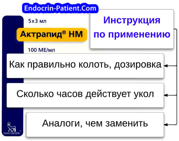 Актрапид НМ: инструкция по применению
