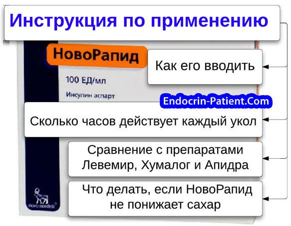 НовоРапид: инструкция по применению