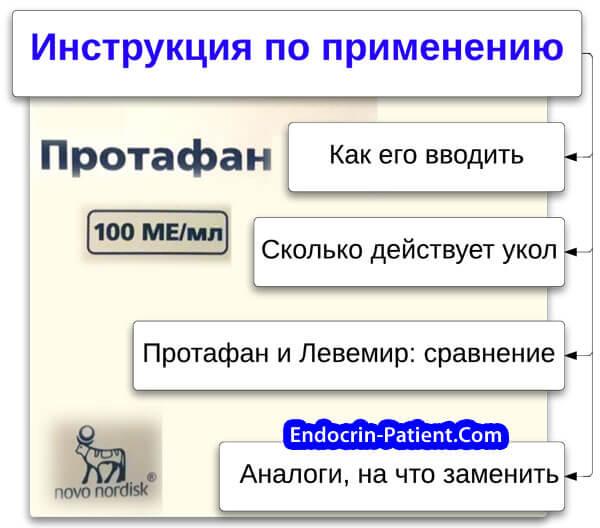 Протафан: инструкция по применению