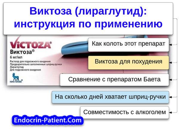 Виктоза: инструкция по применению