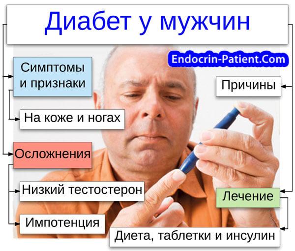 Диабет у мужчин: причины, симптомы и лечение