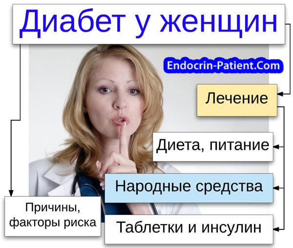 Диабет у женщин: причины, последствия, лечение