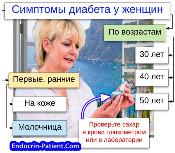 Симптомы диабета у женщин