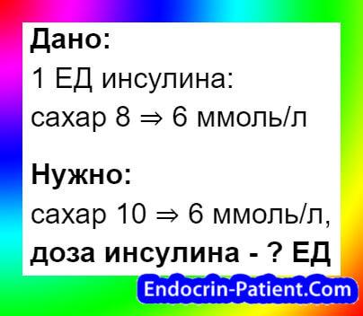 Расчет дозы инсулина: пример 2-1