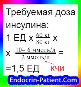 Расчет дозы инсулина: пример 1-2