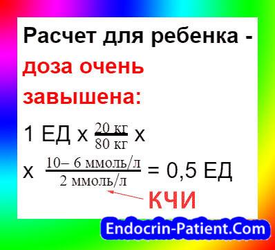 Расчет дозы инсулина: пример 1-3